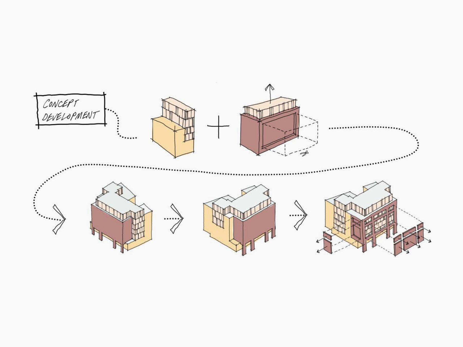 Architectural concept development diagram